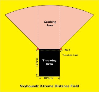 Xtreme Distance Yards
